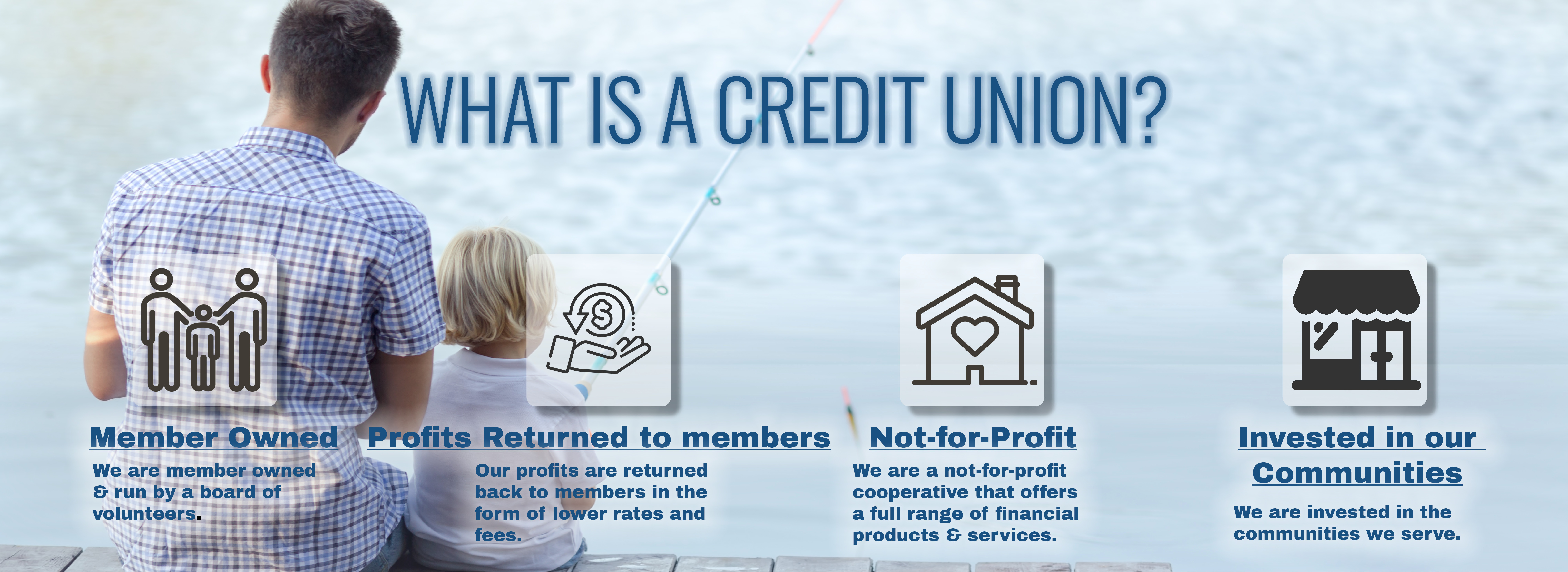 whats a credit union image